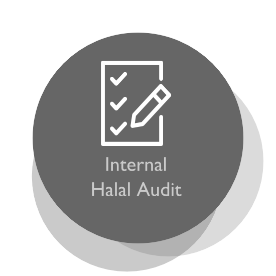 HE Programme 4 - Internal Halal Audit